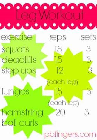 Targeting Legs Workout