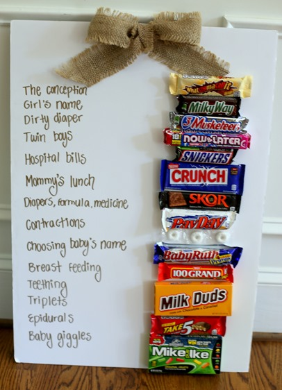 Baby Shower Candy Game