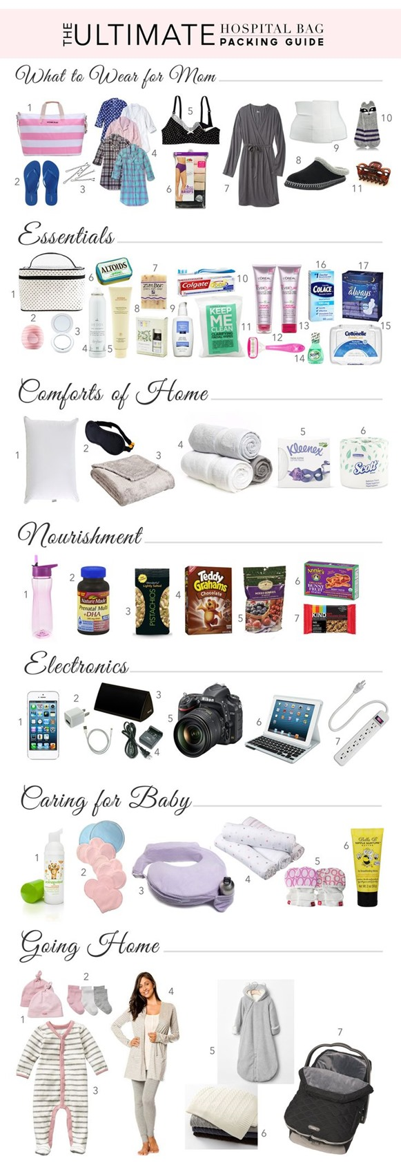 What to Pack in a Hospital Bag