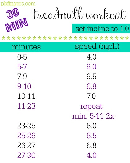 30 Minute Treadmill Workout