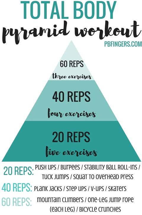 TOTAL BODY Pyramid Workout