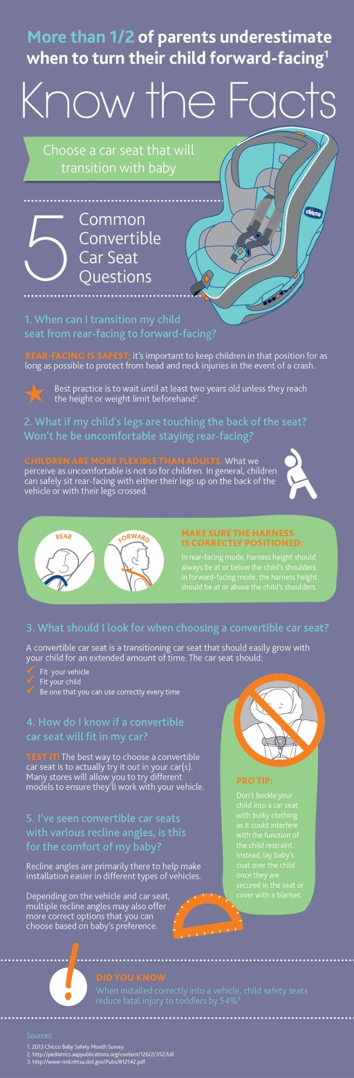 Convertible Car Seat Safety