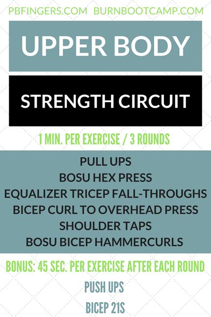Upper Body Strength Workout Burn Boot Camp