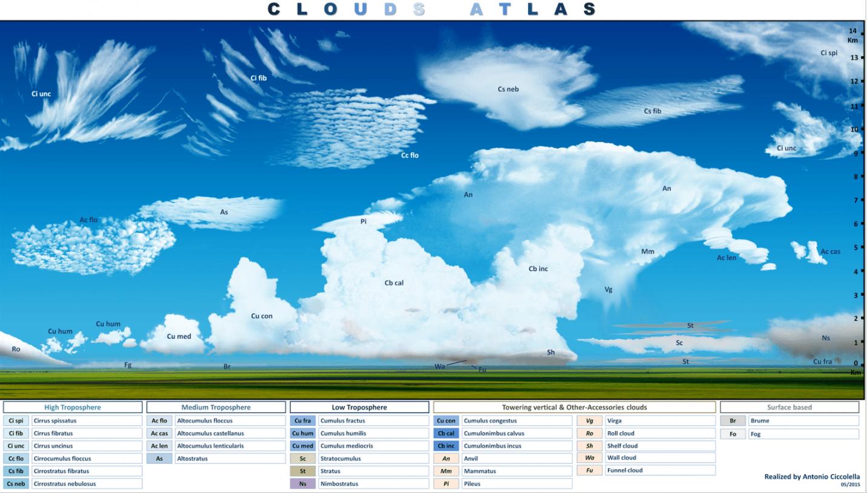 Wolken 6ef Pbgestalter