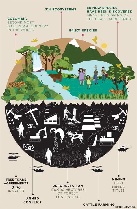 05.Biodiversidad_EN