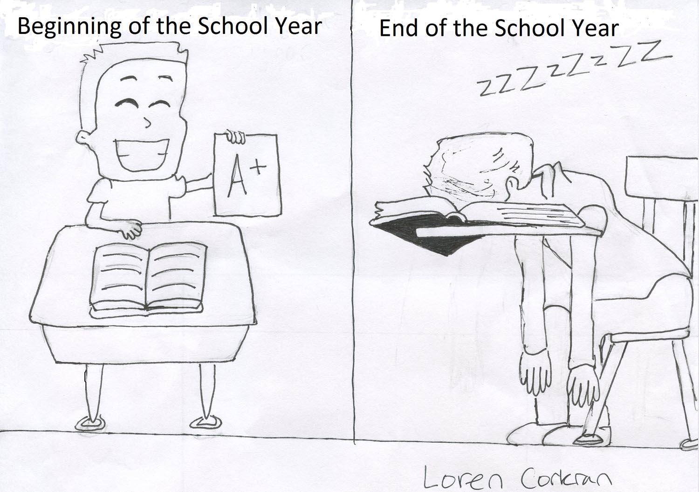 Beginning Of School Year End Of School Year Mainstream