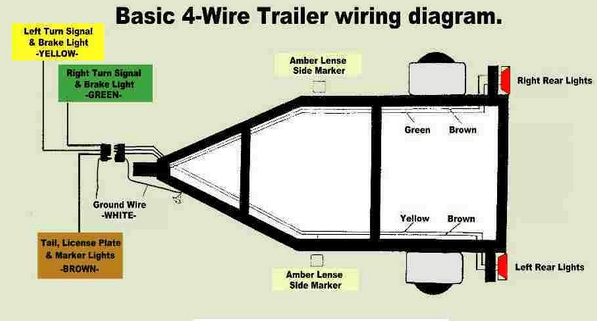 wiring basics and keeping the lights on  pull behind