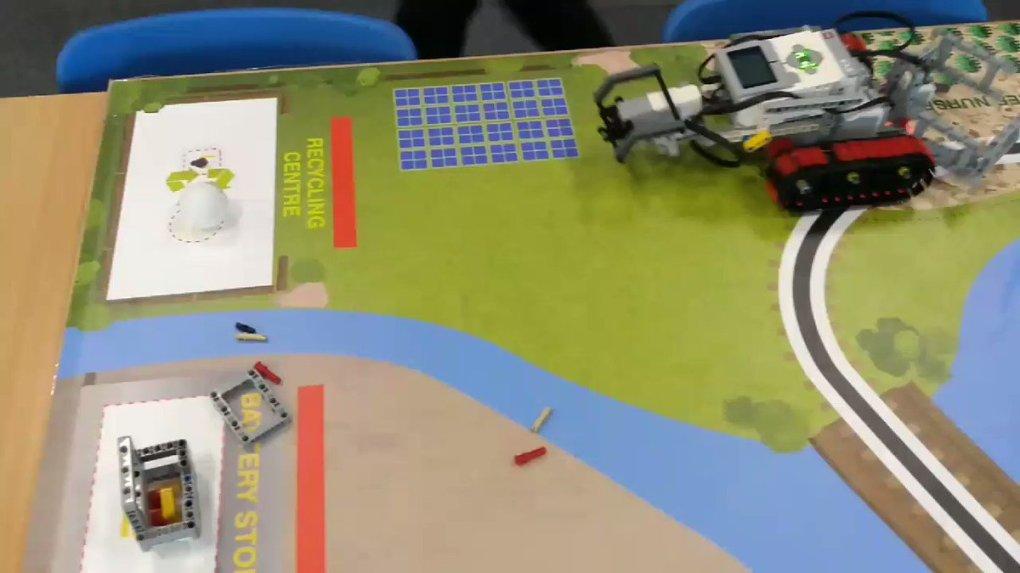 zIDDXxVU420VtZjz - Raising Robots - LEGO Mindstorms EV3 & WeDo