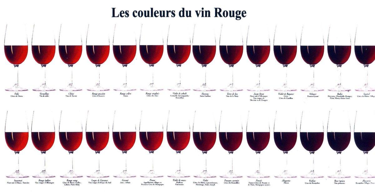 vin rouge aka 50 nuances de rouge