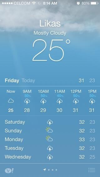 Cuaca Hari Ini Di Sabah