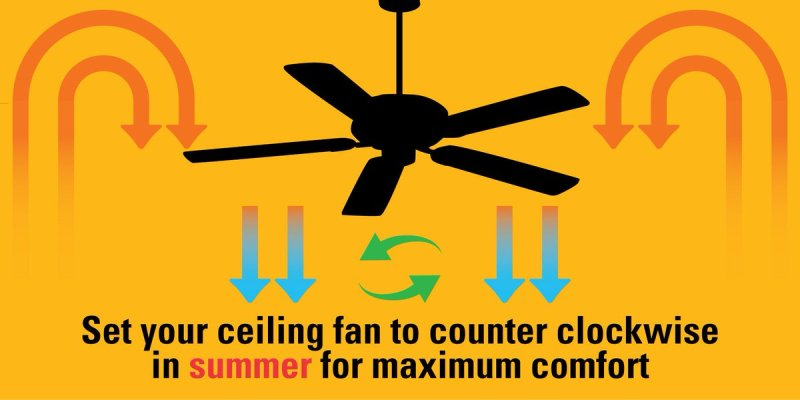 Ceiling fan clockwise or counterclockwise for summer www ceiling fan clockwise or counterclockwise for summer www mozeypictures Gallery