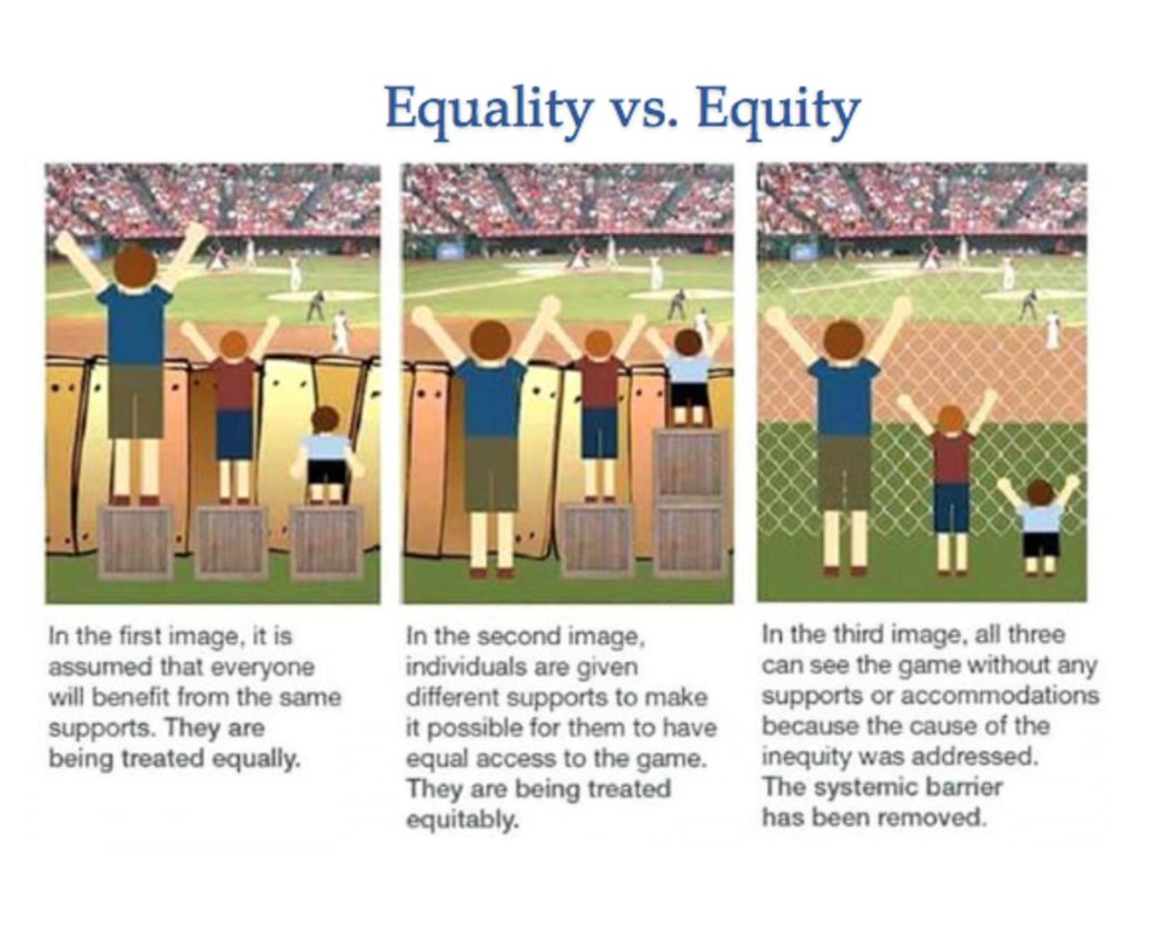 Philanthropy Nw On Twitter Expanded Equality V Equity