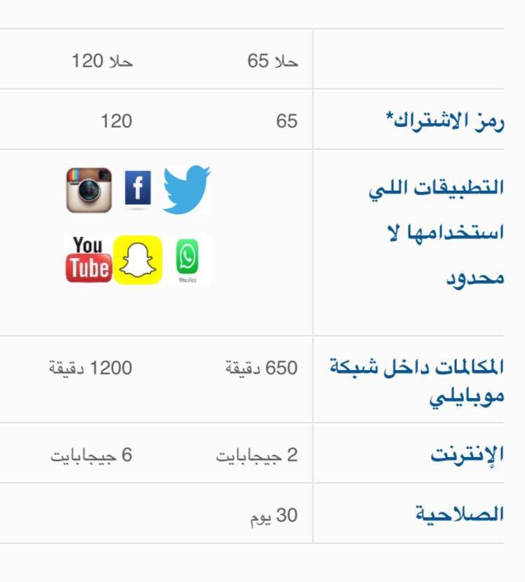 موبايلي Pa Twitter حياك الله 5gb للتصفح و لامحدود لاستخدام قنوات التواصل الاجتماعي دمت بخير Nm