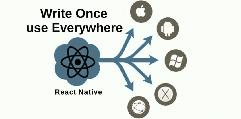 #ReactNative Everywhere: a starter kit to target multiple platforms via @amoghbanta