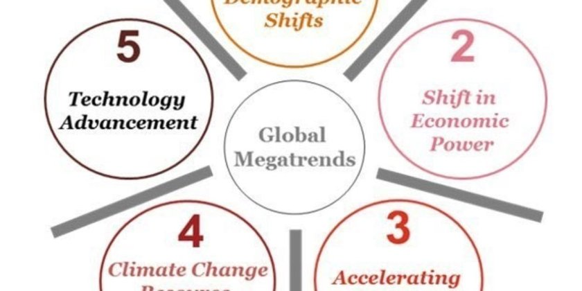 PwC: Five Global Shifts Reshaping the World #Tech #AI #IoT #Blockchain #Drones #Robotics