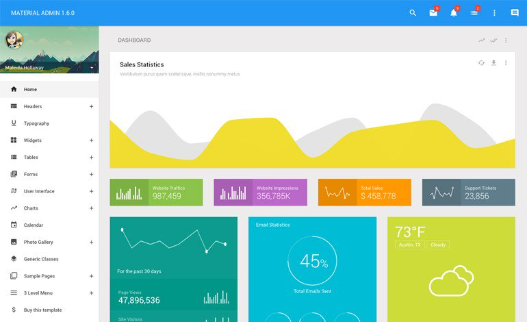 Material Admin Responsive Template and AngularJs by Bootstrap Sale by Rushan @rushan123