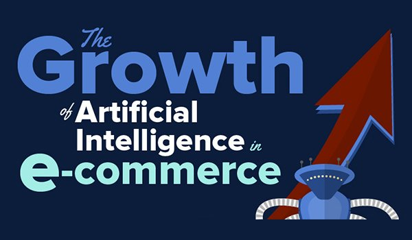 How Artificial Intelligence Could Supercharge Your Ecommerce Website:    #Ecommerce