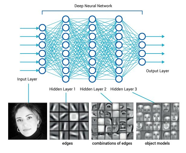 Using #TensorFlow in @Microsoft #Windows with a #GPU  #DeepLearning