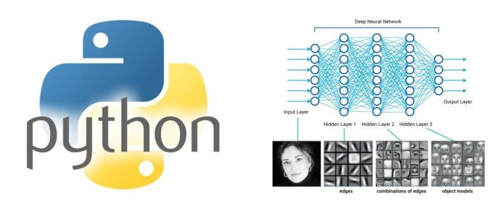 An Overview of #Python #DeepLearning Frameworks
