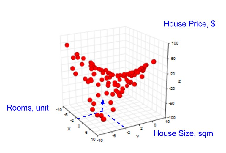 The Gentlest Introduction to Tensorflow – Part 3  #NeuralNetworks
