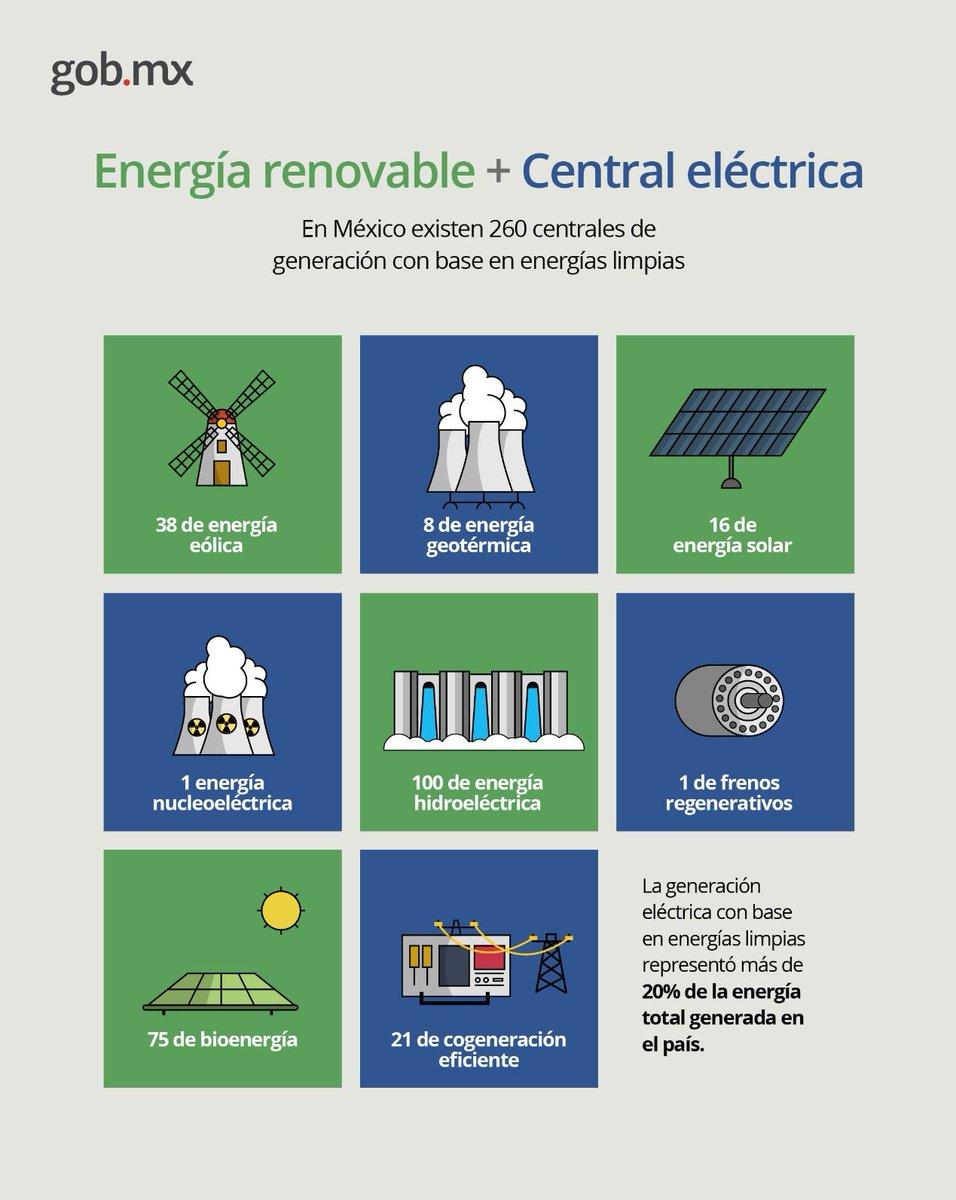 Resultado de imagen para centrales electricas limpias mexico