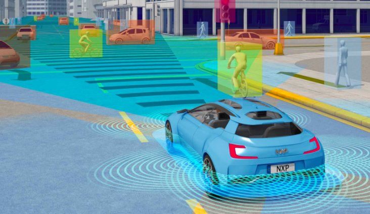 The sensors best suited to autonomous cars  #IoT #connectedcar