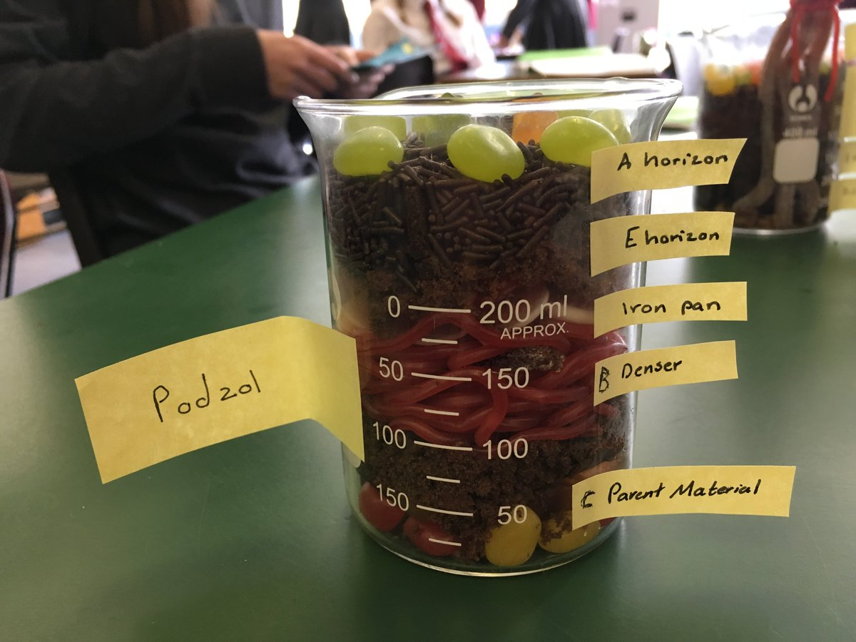 Snhs Geography On Twitter Edible Soil Profiles Anyone Who Said Learning About Soils Wasn T