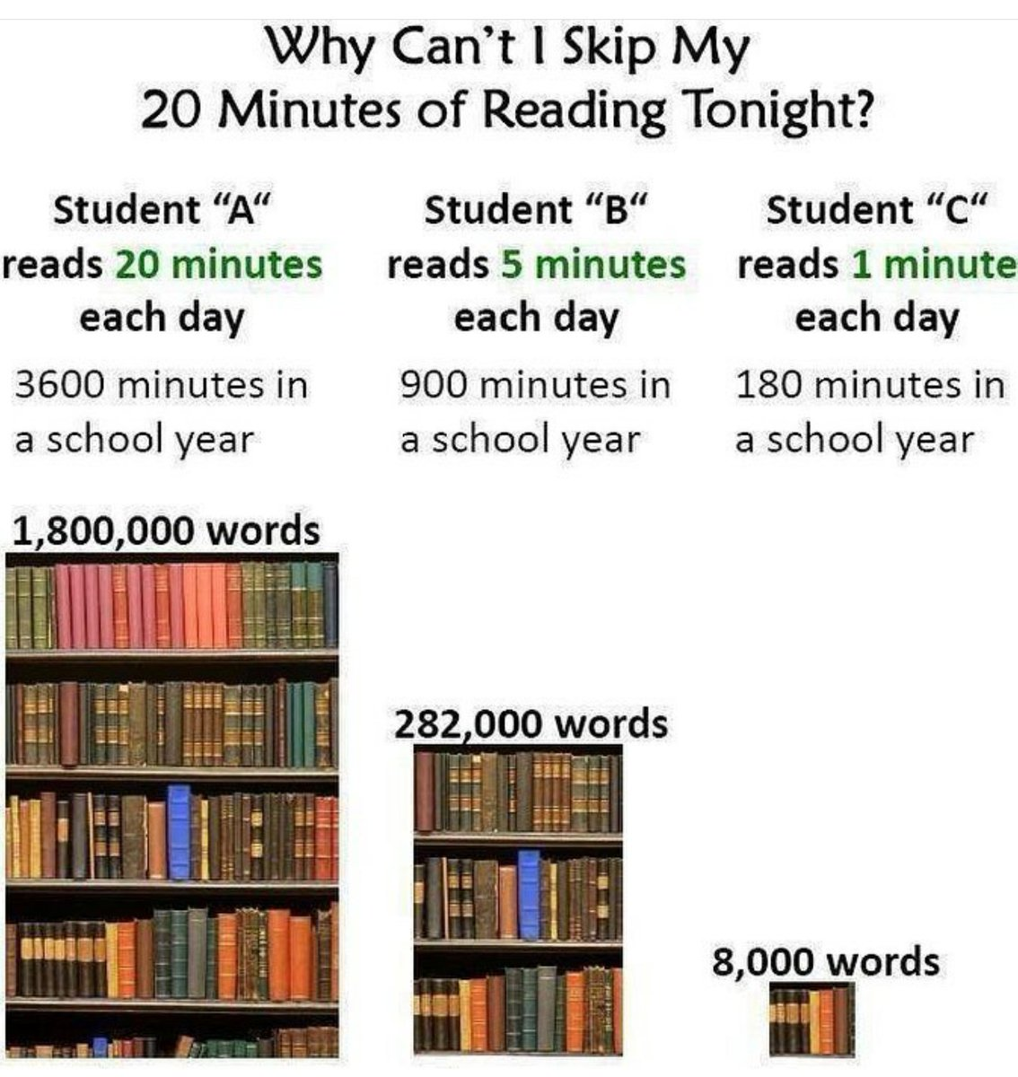 Larkin Cc On Twitter The Importance Of Reading Every
