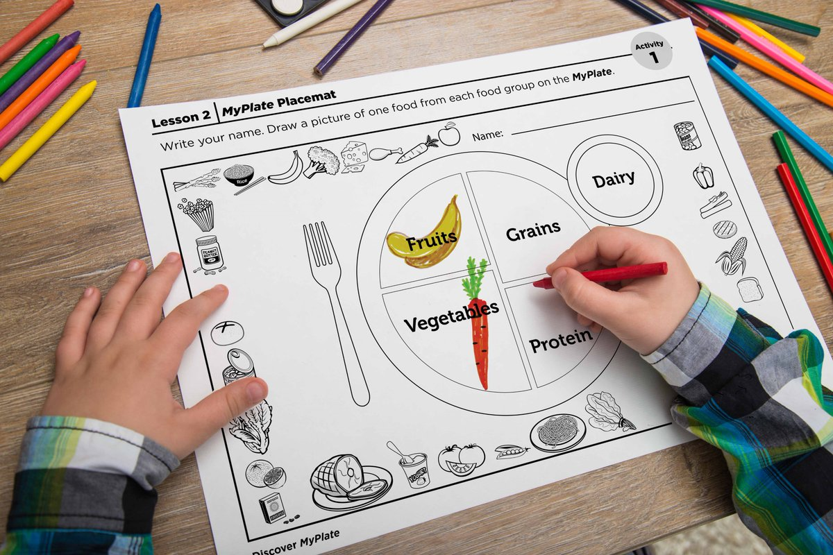 Get Creative W This Free Myplate Coloring Sheet