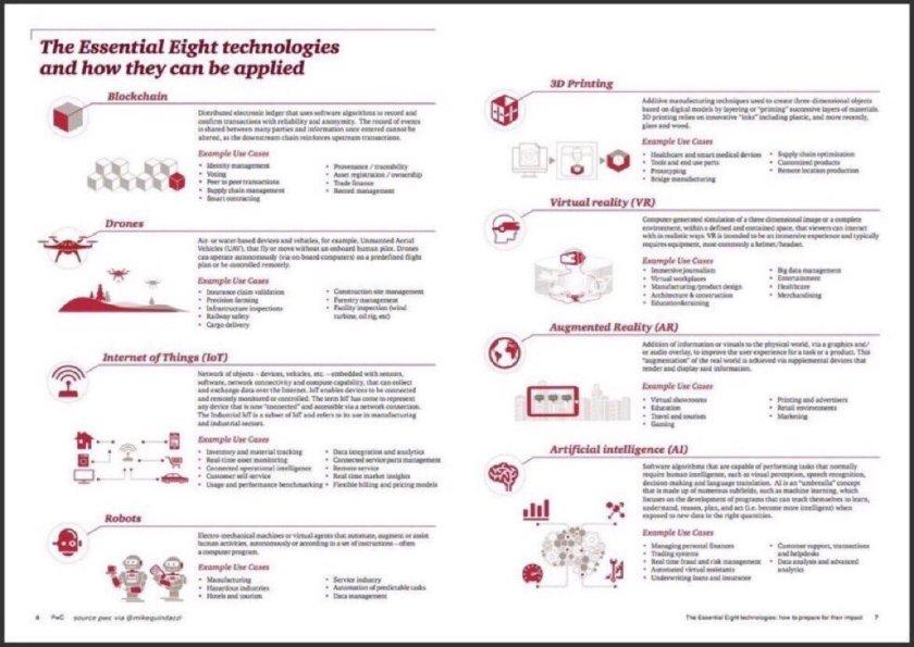 8 disruptive #tech:  1 #AI 2 #IoT 3 #blockchain 4 drones 5 robots 6 AR 7 VR 8 3D print #CIO