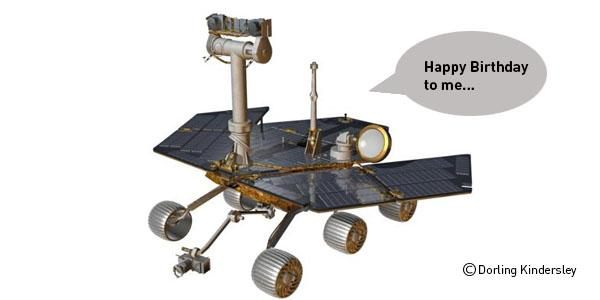 Dk Books Uk On Twitter If You Ever Feel Lonely Just Remember The Curiosity Rover Sings Happy Birthday To Itself Every Year Alone On Mars Http T Co 16ysuljizv