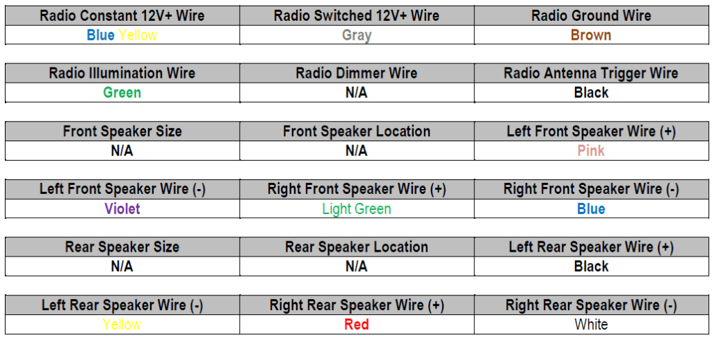 Hyundai Genesis Brake Light Wiring Diagram Free