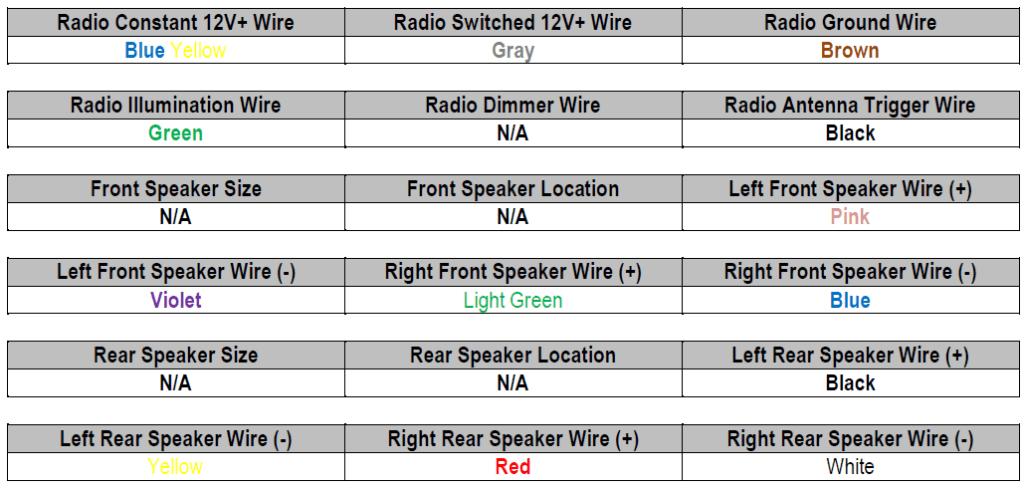 CST6p0OUcAAStHc 2004 hyundai santa fe stereo wiring diagram hyundai schematics  at creativeand.co