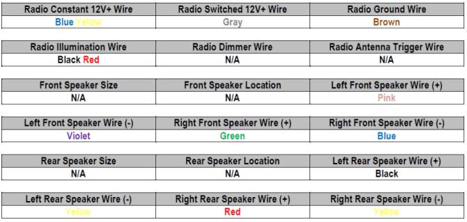 stereo wiring radiobuzz48  twitter