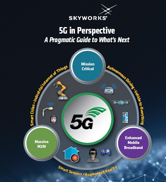 5G in Perspective – A Pragmatic Guide to What's Next  #5G #IoT #5GWorld