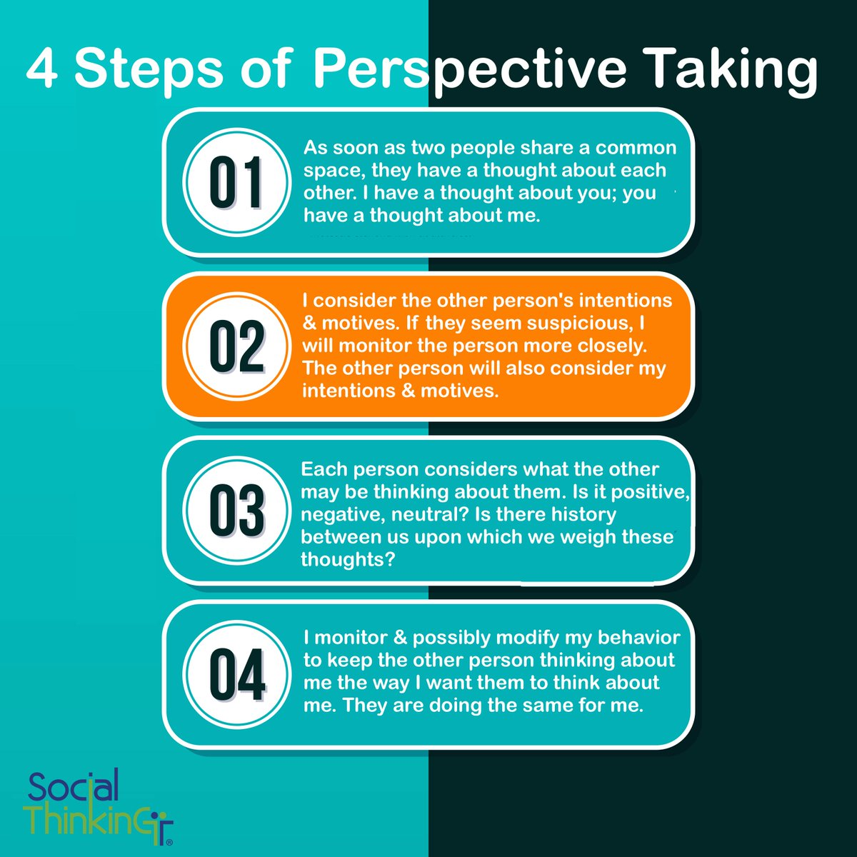 Social Thinking On Twitter Social Behavior Starts With