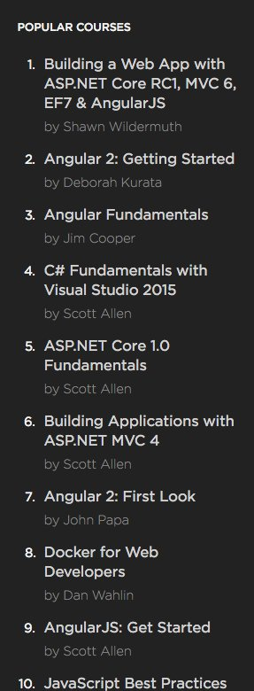 Angular 2 in the #2 & #8 slots on Pluralsight.  Nice work @DeborahKurata and @John_Papa!