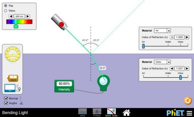 phet simulations bending light | Adiklight.co