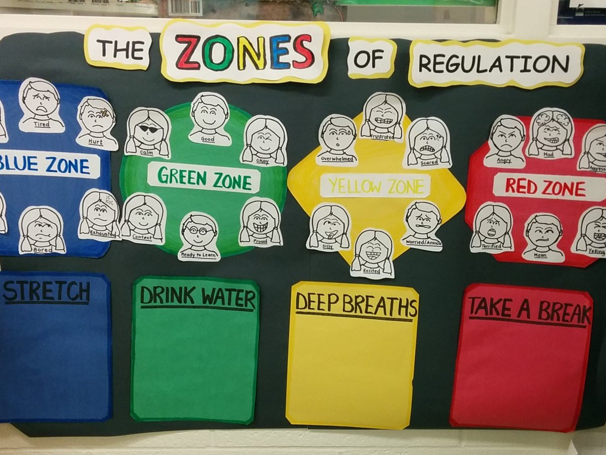 Janice Chan On Twitter Zones Of Regulation A Great Way