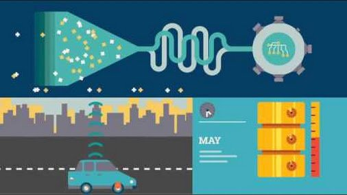 How does the #IoT really work?