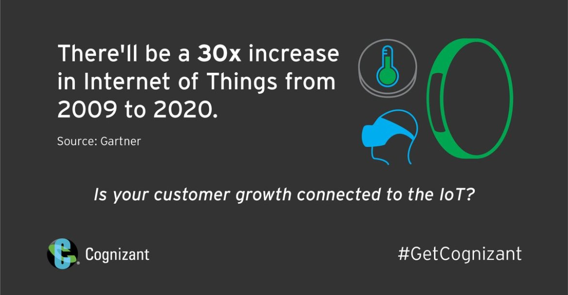 In 4 years, the #IoT will explode like never before. How are you using it to better #CX?