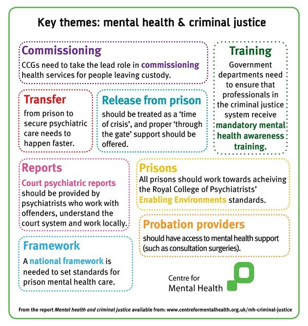 .@CommonsJustice Committee raises concerns re prison safety , mental health support is vital