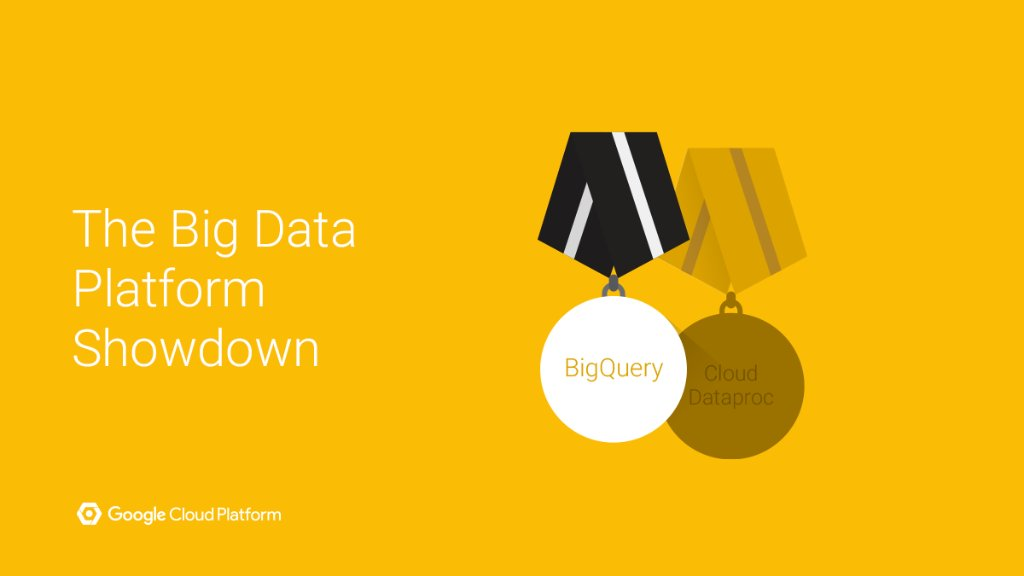 Comparing BigQuery, #Hadoop, #Spark, Elastic, Presto, Redshift & Dataproc. See the results: