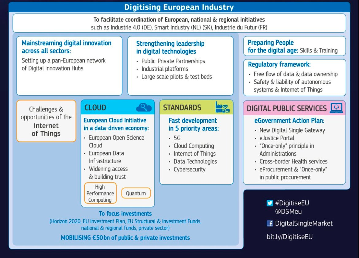 ICT Standards: EU to focus on 5 priority areas #5G #IoT #Cloud #BigData #cybersecurity