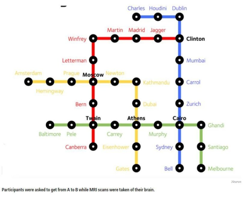 How the human #brain works on a subway   @DeepMindAI #AI