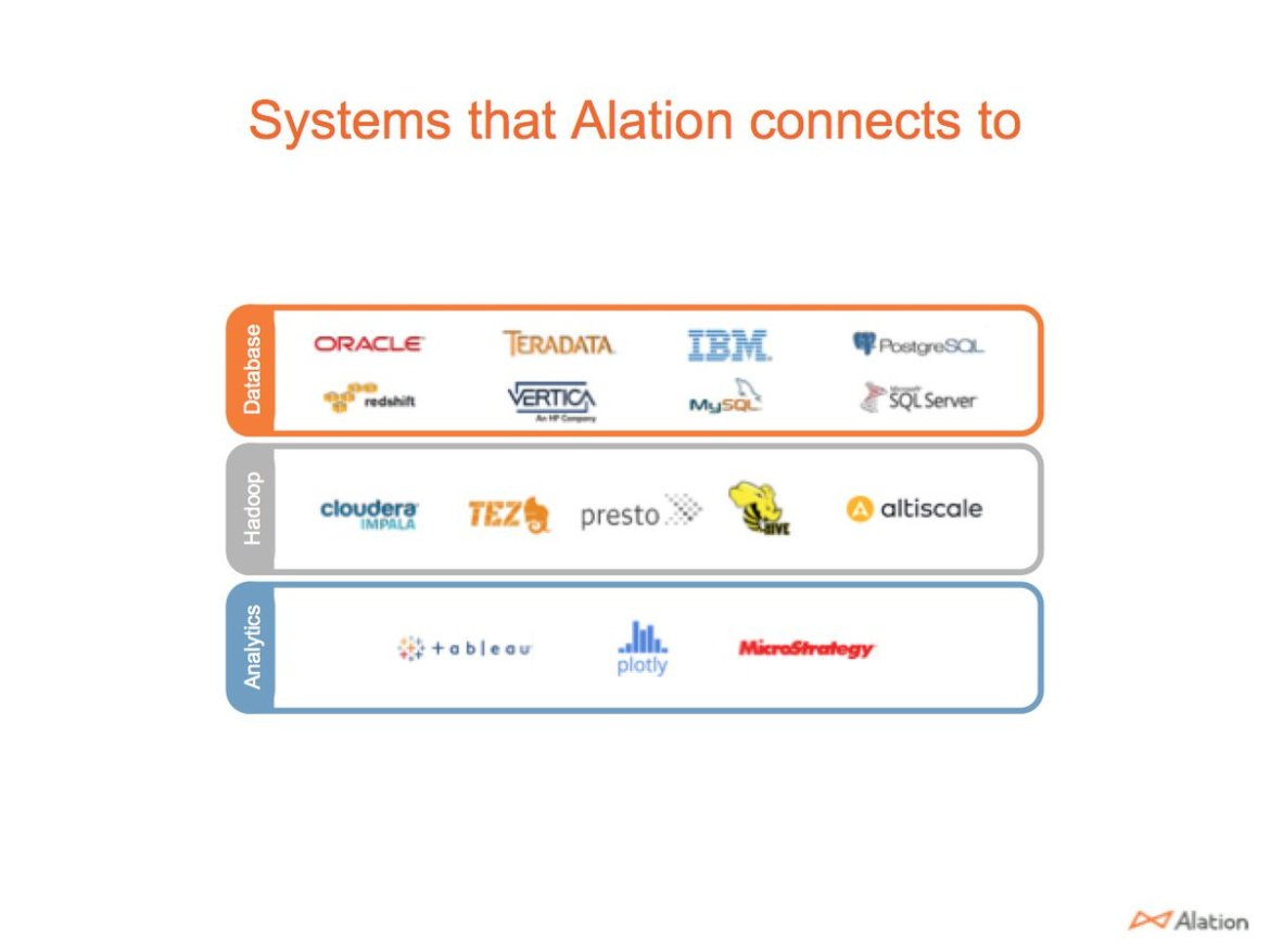 Systems that Alation connects to   + #BigData #BriefR @satyx @Alation >