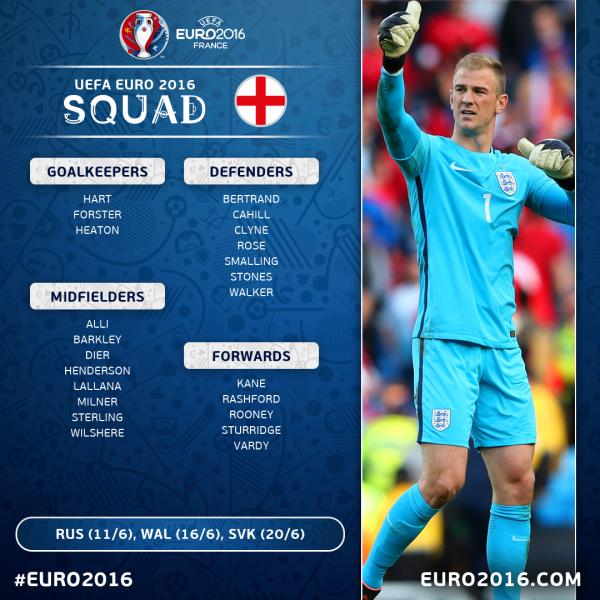 Confira todos os convocados das 24 selecções do Euro 2016