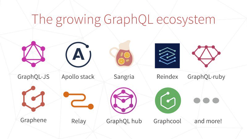 GraphQL in 2016: A growing ecosystem  #ReactJS