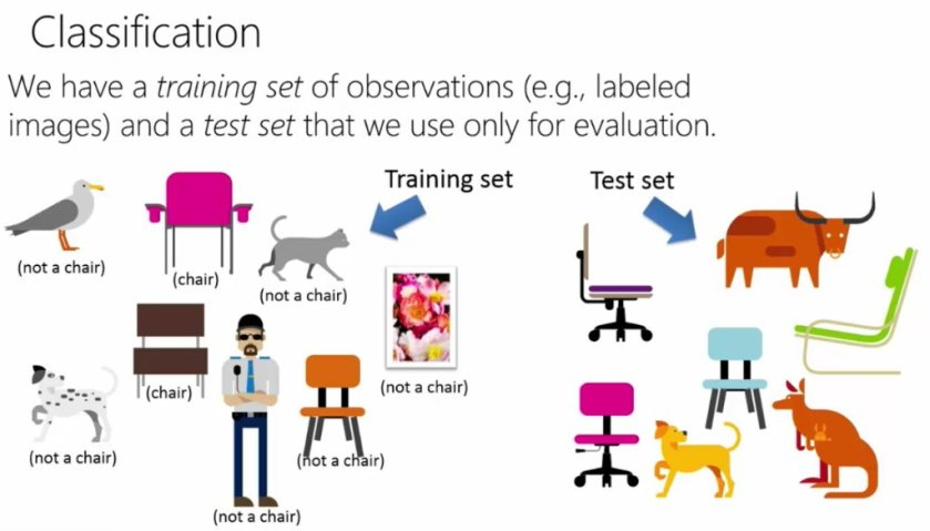 Join @MIT experts and explore key concepts of #DataScience & #MachineLearning:  #MSMVA