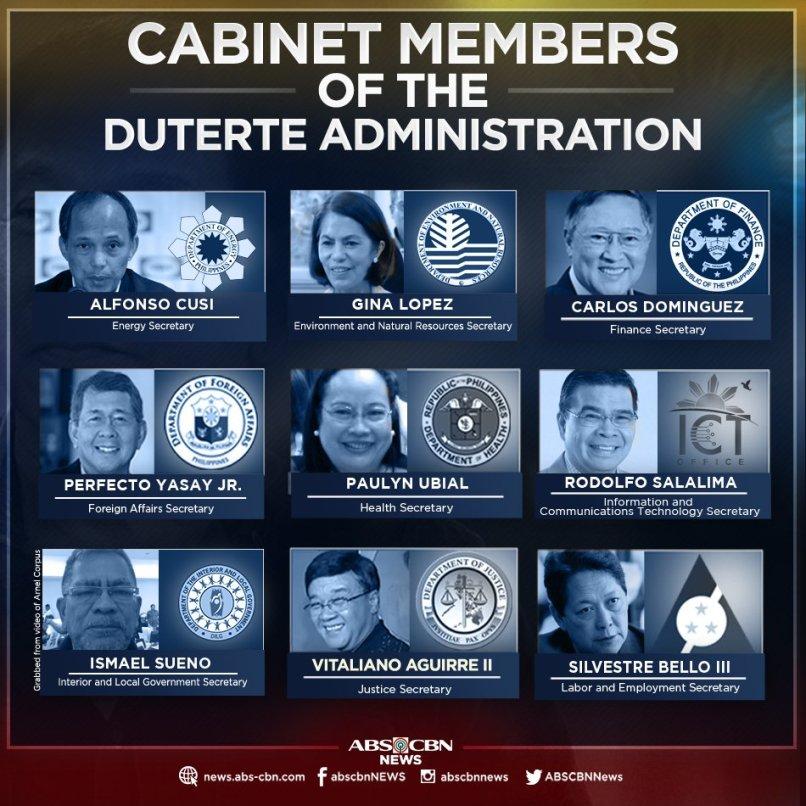 Philippines Cabinet Members 2018 Www Stkittsvilla Com